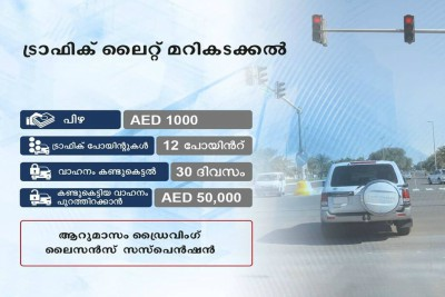 red-signal-new-law-abu-dhabi-police-traffic-department-ePathram