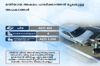 traffic-violation-abudhabi-police-law-ePathram