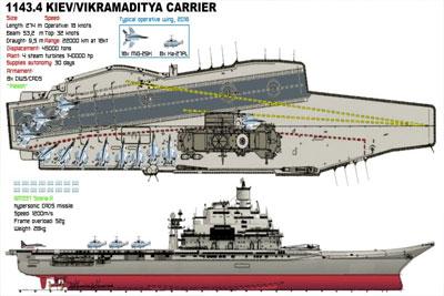 ins-vikramaditya-epathram