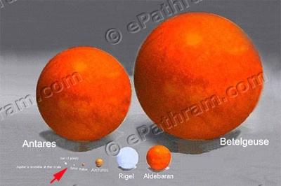 betelgeuse-supernova-epathram