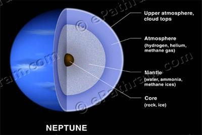neptune-epathram